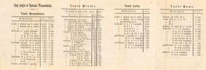 kalendarz 1903-3a